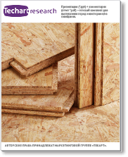 Russian and Global OSB Market 2013-2020