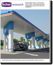 Маркетинговое исследование рынка сжатого (компримированного) природного газа