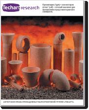 Маркетинговое исследование российского рынка огнеупорных материалов