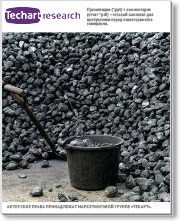 Анализ импорта и экспорта лигнита (или бурого угля) в России