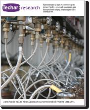 Маркетинговое исследование рынка технических газов