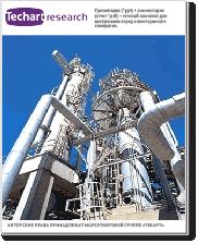 Маркетинговое исследование рынка азотной кислоты в России (вер.2)