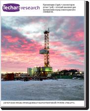 Маркетинговое исследование рынка сервиса в нефтегазовой отрасли. Буровые услуги (вер.5)